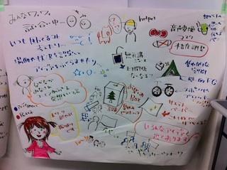 4月19日(土) 第14回ファシグラ研究会開催!
