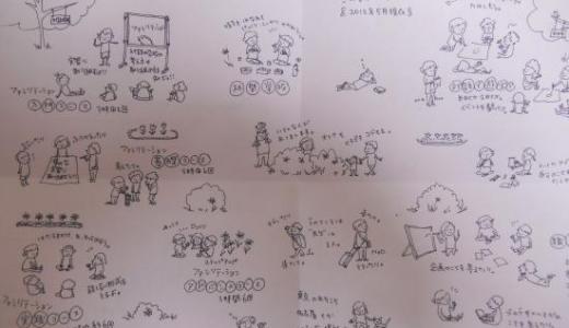 対話の学校 京都