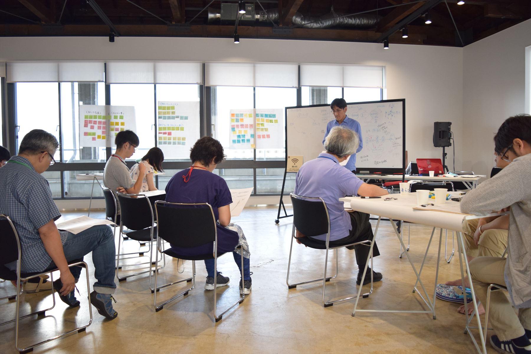 2017年度 場づくりカレッジ第1講「実践ファシリテーターへのいざないと地図づくり~場を企画・設計デザインする~」開催報告 2017年8月19-20日 @Impact hub Kyoto